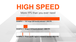 FPS graphic